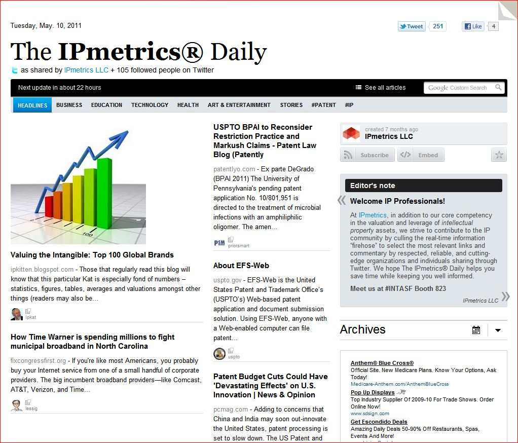 The IPmetrics® Daily